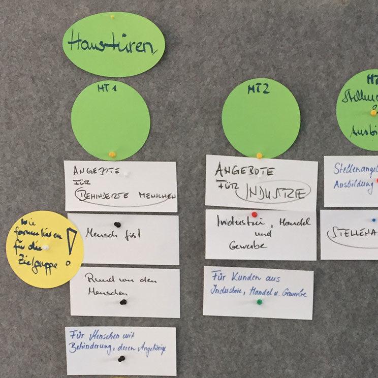 Ausschnitt einer Pinwand mit beschriebenen Moderationskarten